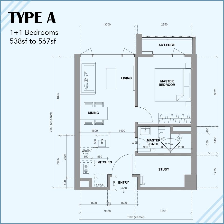 Type A: 1+1R 1B 1CP